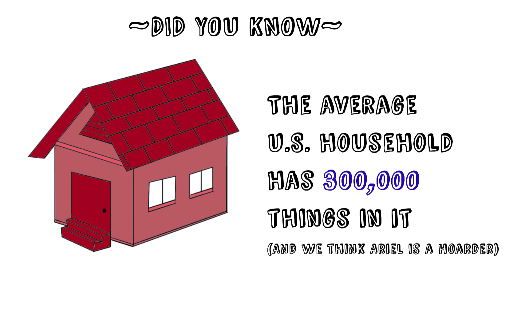 Did You Know... Household?